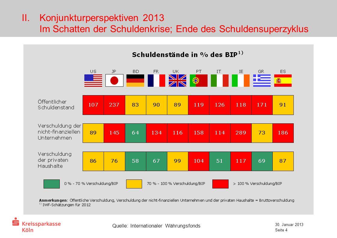 30. Januar 2013 Seite 4 Quelle: Internationaler Währungsfonds II.Konjunkturperspektiven 2013 Im Schatten der Schuldenkrise; Ende des Schuldensuperzykl