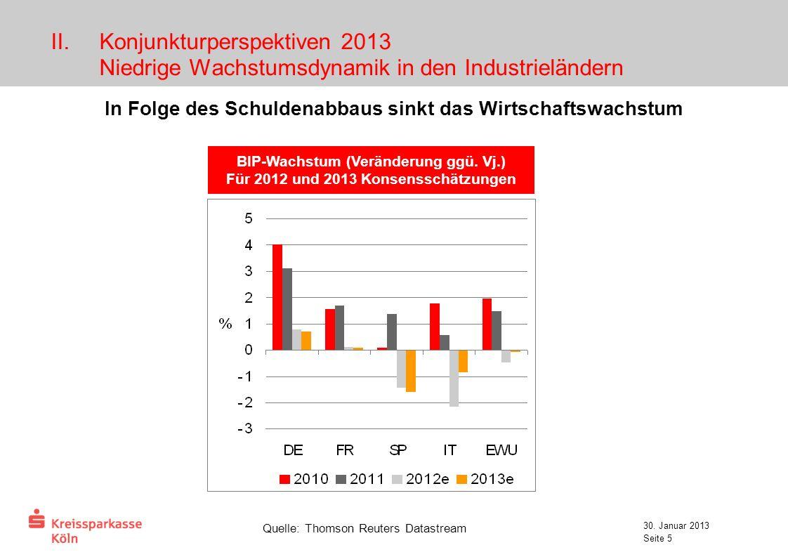 30. Januar 2013 Seite 5 In Folge des Schuldenabbaus sinkt das Wirtschaftswachstum BIP-Wachstum (Veränderung ggü. Vj.) Für 2012 und 2013 Konsensschätzu
