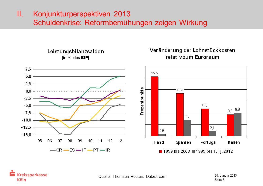 30. Januar 2013 Seite 6 II.Konjunkturperspektiven 2013 Schuldenkrise: Reformbemühungen zeigen Wirkung Quelle: Thomson Reuters Datastream