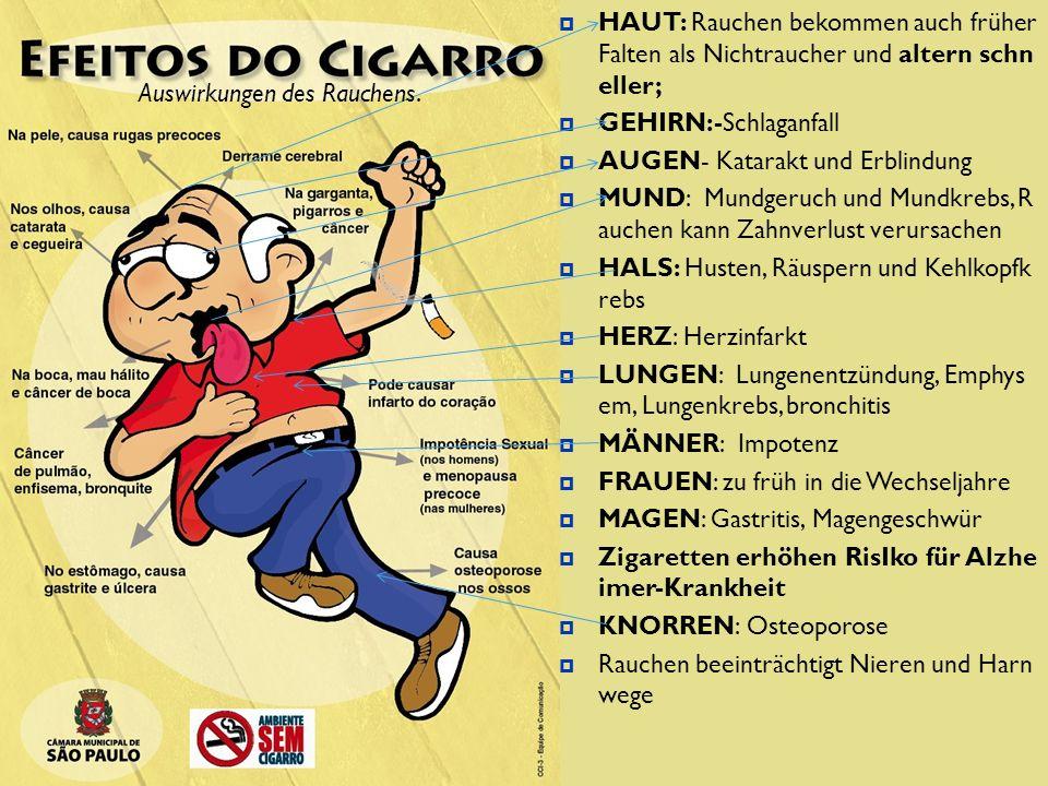 HAUT: Rauchen bekommen auch früher Falten als Nichtraucher und altern schn eller; GEHIRN:-Schlaganfall AUGEN- Katarakt und Erblindung MUND: Mundgeruch