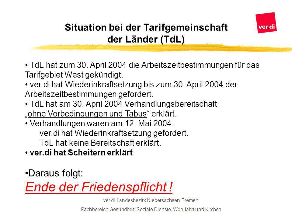 ver.di Landesbezirk Niedersachsen-Bremen Fachbereich Gesundheit, Soziale Dienste, Wohlfahrt und Kirchen Situation bei der Tarifgemeinschaft der Länder (TdL) TdL hat zum 30.
