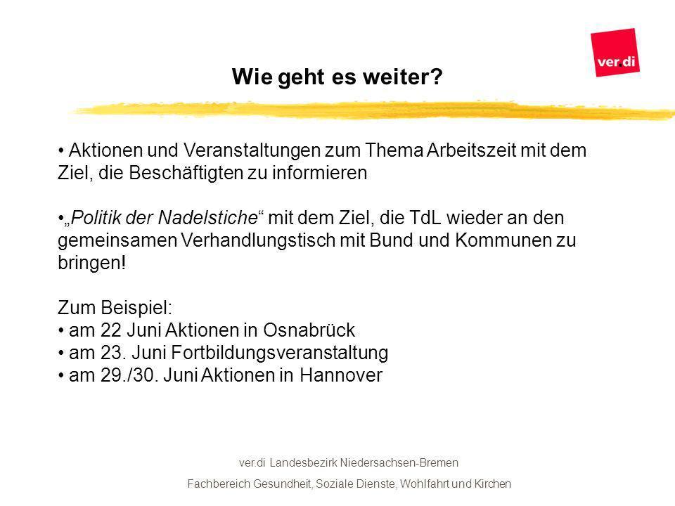 ver.di Landesbezirk Niedersachsen-Bremen Fachbereich Gesundheit, Soziale Dienste, Wohlfahrt und Kirchen Wie geht es weiter.
