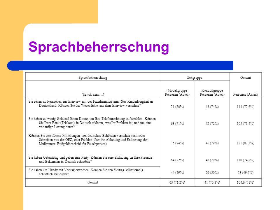 Evaluation Untersuchungsgruppen Spätaussiedler, die 2004 nach Münster gekommen sind.