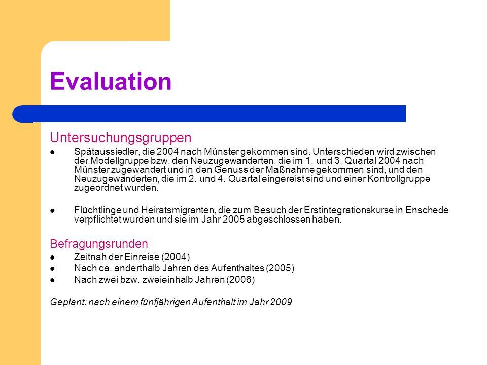 Evaluation Untersuchungsgruppen Spätaussiedler, die 2004 nach Münster gekommen sind. Unterschieden wird zwischen der Modellgruppe bzw. den Neuzugewand