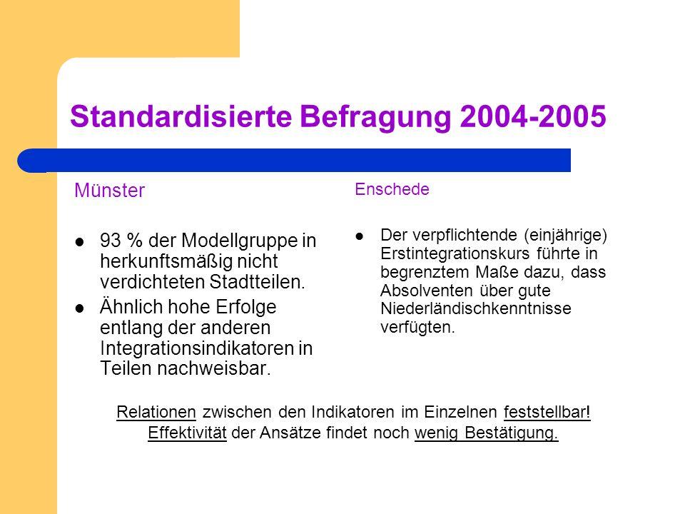 Standardisierte Befragung 2004-2005 Münster 93 % der Modellgruppe in herkunftsmäßig nicht verdichteten Stadtteilen. Ähnlich hohe Erfolge entlang der a