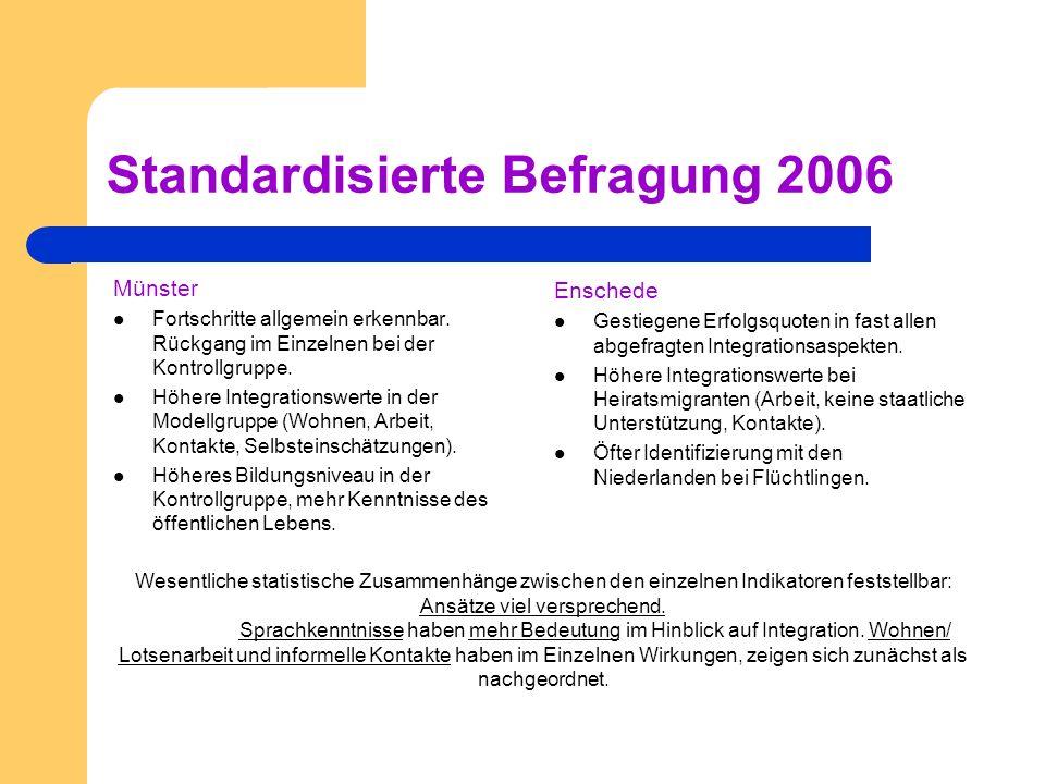 Standardisierte Befragung 2006 Münster Fortschritte allgemein erkennbar. Rückgang im Einzelnen bei der Kontrollgruppe. Höhere Integrationswerte in der