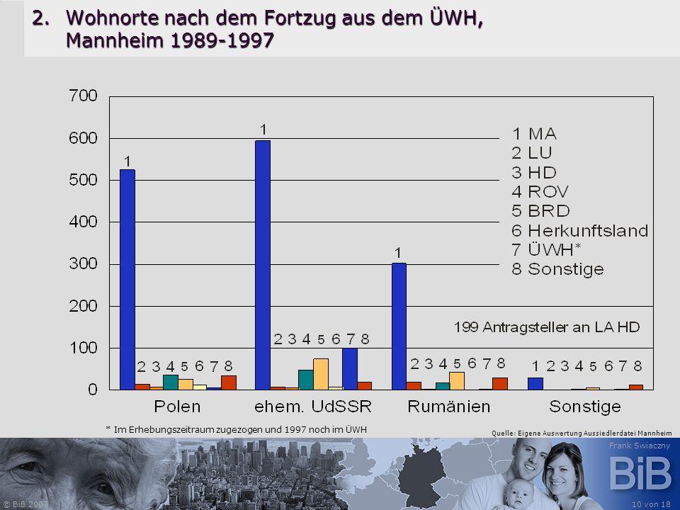 © BiB 2007 Frank Swiaczny 10 von 18 2.Wohnorte nach dem Fortzug aus dem ÜWH, Mannheim 1989-1997 Quelle: Eigene Auswertung Aussiedlerdatei Mannheim * I