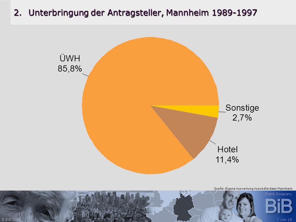 © BiB 2007 Frank Swiaczny 7 von 18 2.Unterbringung der Antragsteller, Mannheim 1989-1997 ÜWH 85,8% Hotel 11,4% Sonstige 2,7% Quelle: Eigene Auswertung