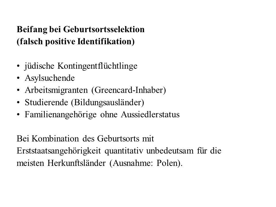 Beifang bei Geburtsortsselektion (falsch positive Identifikation) jüdische Kontingentflüchtlinge Asylsuchende Arbeitsmigranten (Greencard-Inhaber) Stu