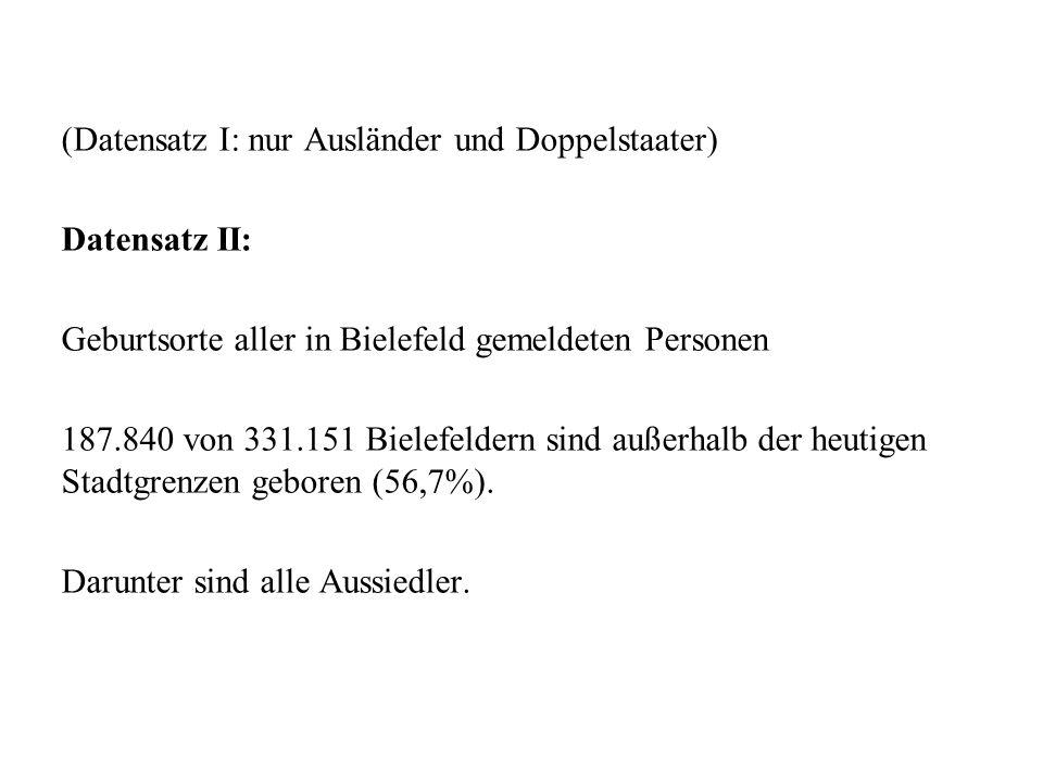 (Datensatz I: nur Ausländer und Doppelstaater) Datensatz II: Geburtsorte aller in Bielefeld gemeldeten Personen 187.840 von 331.151 Bielefeldern sind