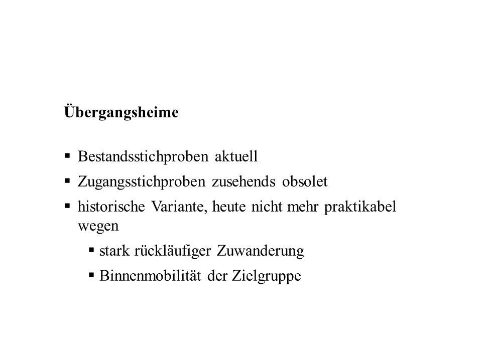 Unterschiede zwischen Trägern deutscher (N=47) und fremder Vornamen (N=35) in befragter Stichprobe (netto) mittlerer Einreisezeitpunkt: deutsche Namen März 1991 vs.