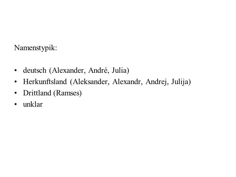 Namenstypik: deutsch (Alexander, André, Julia) Herkunftsland (Aleksander, Alexandr, Andrej, Julija) Drittland (Ramses) unklar