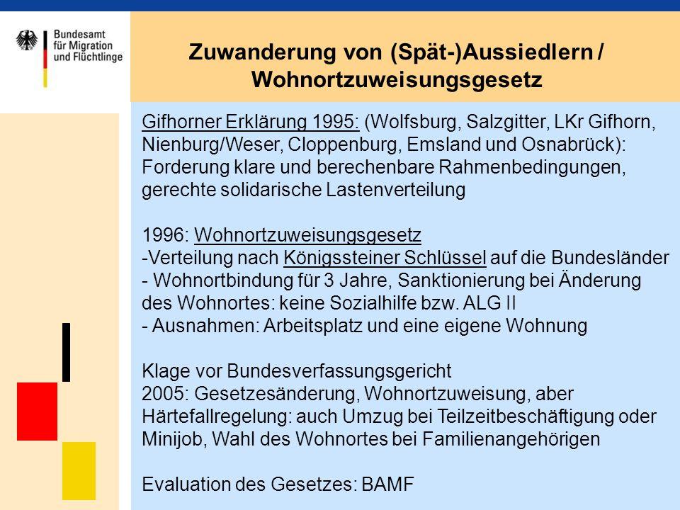 Zuwanderung von (Spät-)Aussiedlern / Wohnortzuweisungsgesetz Gifhorner Erklärung 1995: (Wolfsburg, Salzgitter, LKr Gifhorn, Nienburg/Weser, Cloppenbur