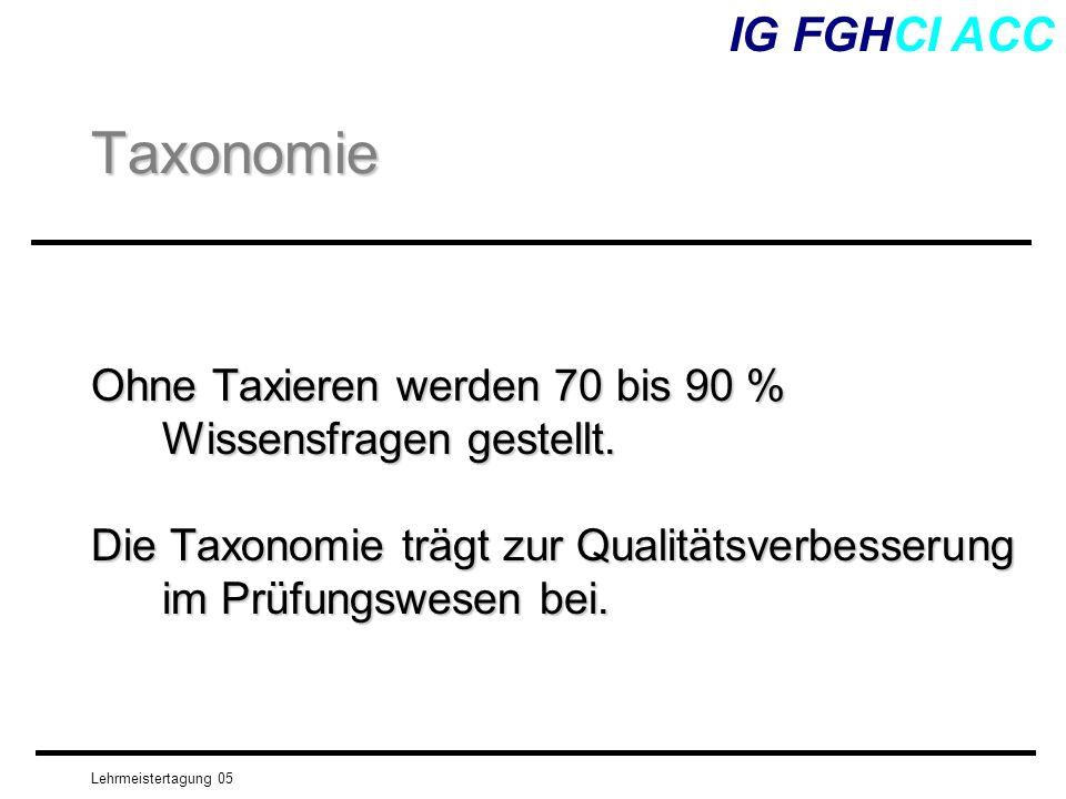 Lehrmeistertagung 05 Ohne Taxieren werden 70 bis 90 % Wissensfragen gestellt. Die Taxonomie trägt zur Qualitätsverbesserung im Prüfungswesen bei. IG F