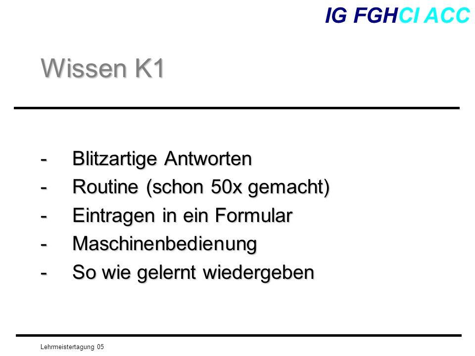 Lehrmeistertagung 05 - Blitzartige Antworten -Routine (schon 50x gemacht) -Eintragen in ein Formular -Maschinenbedienung -So wie gelernt wiedergeben I