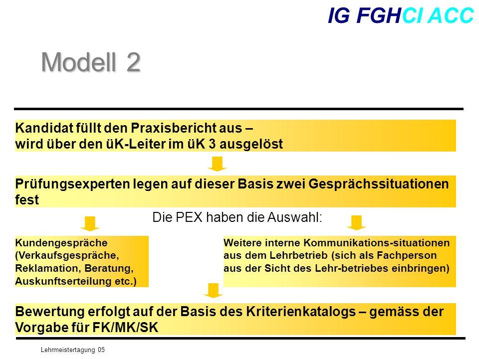 Lehrmeistertagung 05 IG FGHCI ACC Prüfungsexperten legen auf dieser Basis zwei Gesprächssituationen fest Bewertung erfolgt auf der Basis des Kriterien