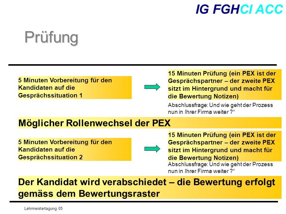 Lehrmeistertagung 05 IG FGHCI ACCPrüfung 5 Minuten Vorbereitung für den Kandidaten auf die Gesprächssituation 1 Möglicher Rollenwechsel der PEX Der Ka