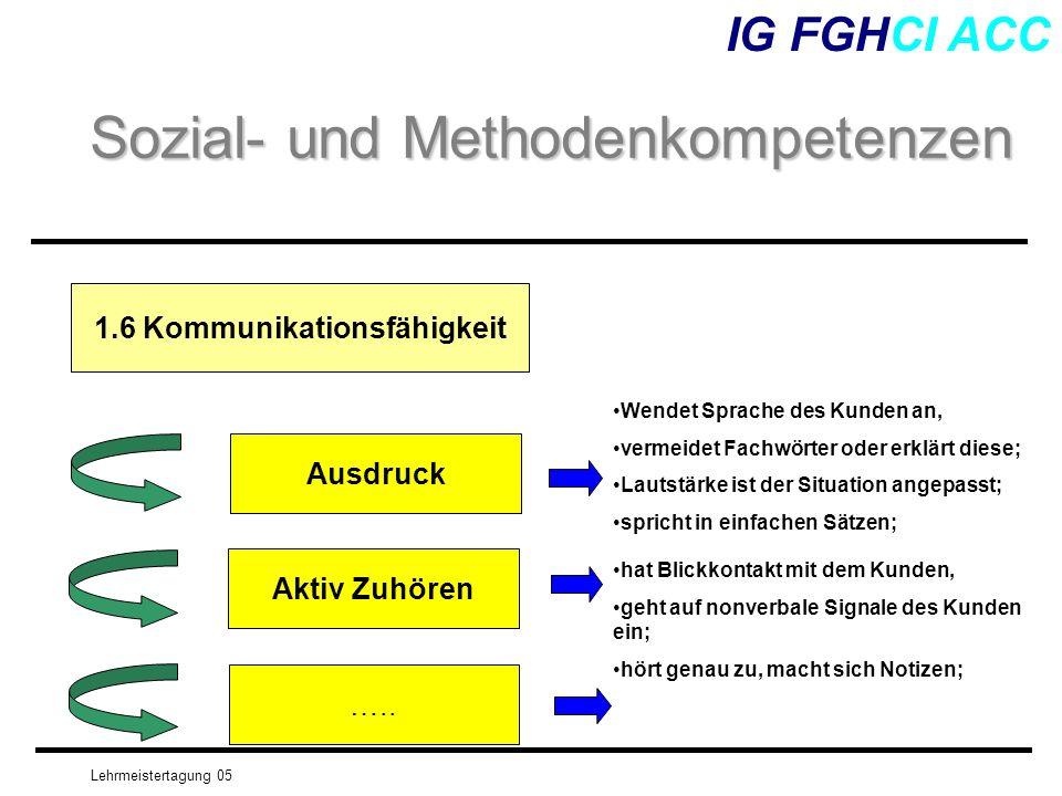 Lehrmeistertagung 05 IG FGHCI ACC Sozial- und Methodenkompetenzen 1.6 Kommunikationsfähigkeit Ausdruck Aktiv Zuhören ….. Wendet Sprache des Kunden an,