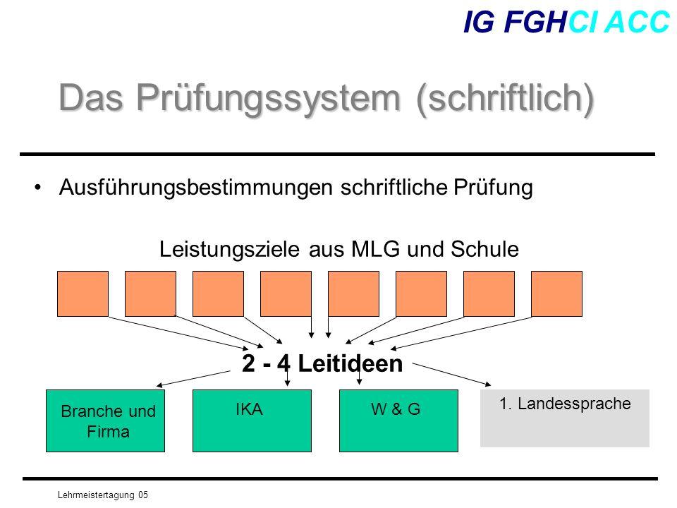 Lehrmeistertagung 05 IG FGHCI ACC Das Prüfungssystem (schriftlich) 60 % 40 % Tronc commun (LI von der PK vorgegeben) Branchenspezifische Leistungsziele aus dem gesamten BranchenMLG
