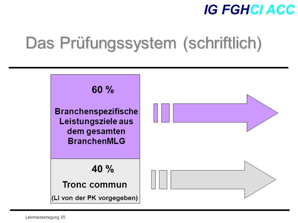 Lehrmeistertagung 05 IG FGHCI ACC Das Prüfungssystem (schriftlich) 60 % 40 % Tronc commun (LI von der PK vorgegeben) Branchenspezifische Leistungsziel