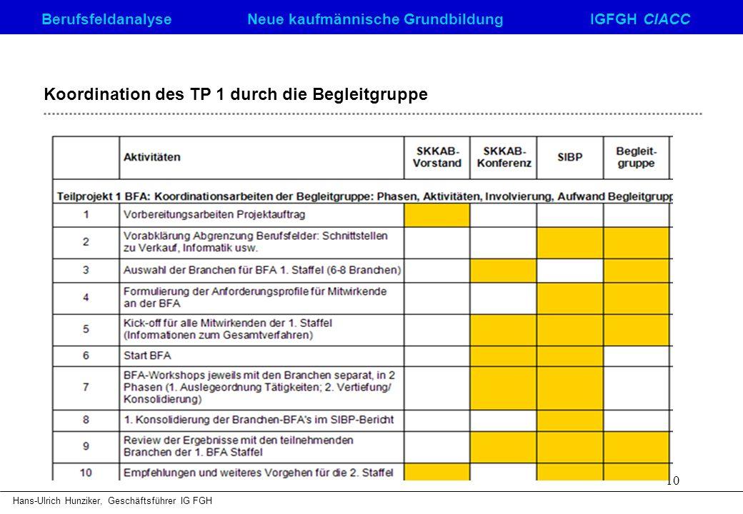 Berufsfeldanalyse Neue kaufmännische GrundbildungIGFGH CIACC Hans-Ulrich Hunziker, Geschäftsführer IG FGH 10 Koordination des TP 1 durch die Begleitgr