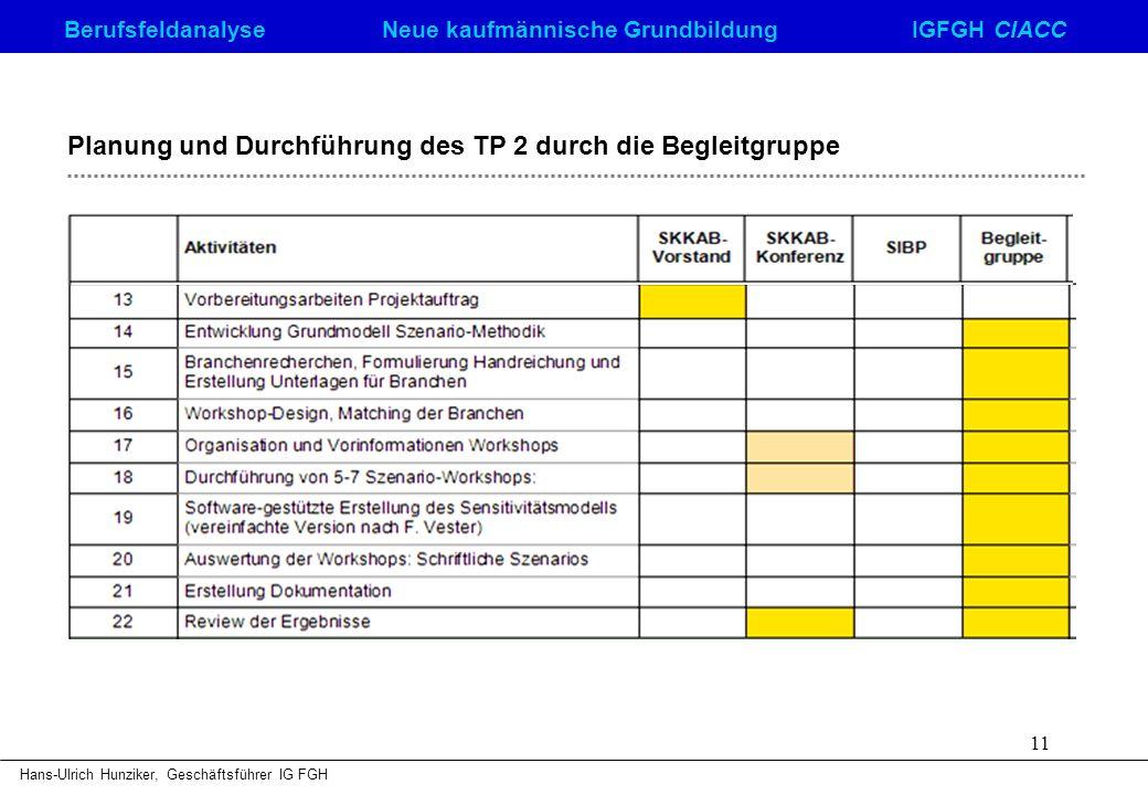 Berufsfeldanalyse Neue kaufmännische GrundbildungIGFGH CIACC Hans-Ulrich Hunziker, Geschäftsführer IG FGH 11 Planung und Durchführung des TP 2 durch d