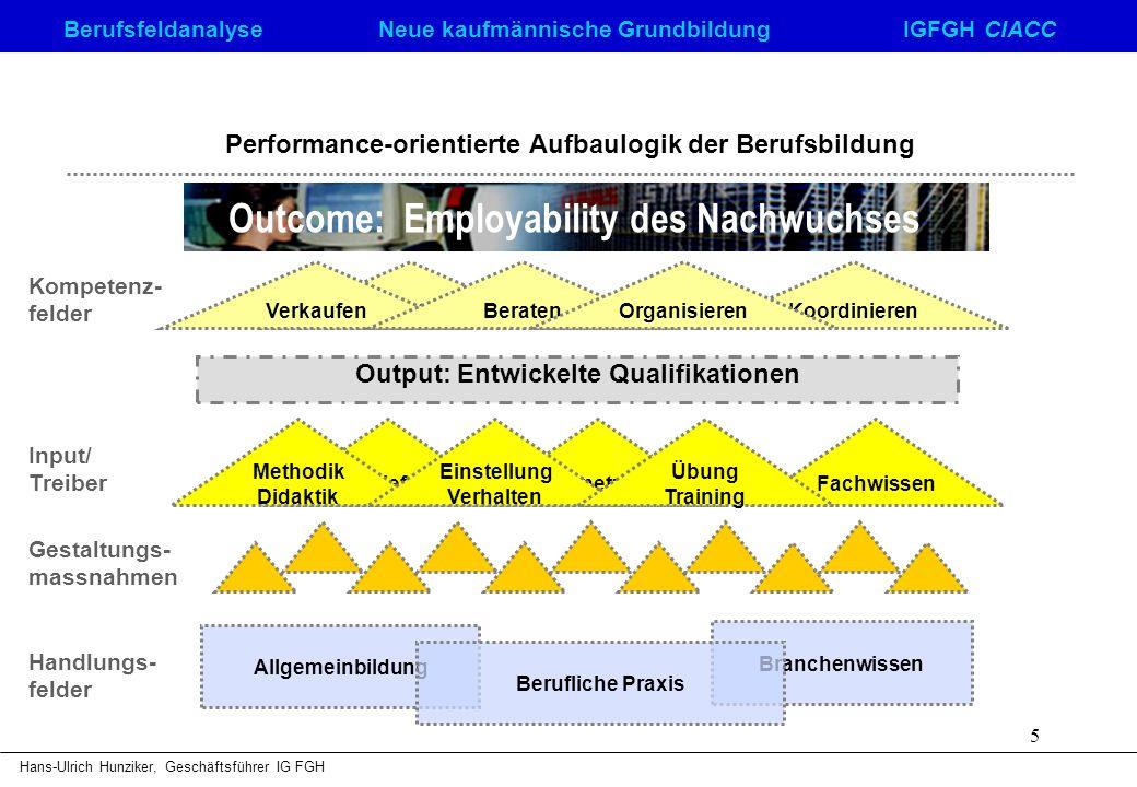 Berufsfeldanalyse Neue kaufmännische GrundbildungIGFGH CIACC Hans-Ulrich Hunziker, Geschäftsführer IG FGH 5 VernetzenVertiefen Beraten Performance-ori