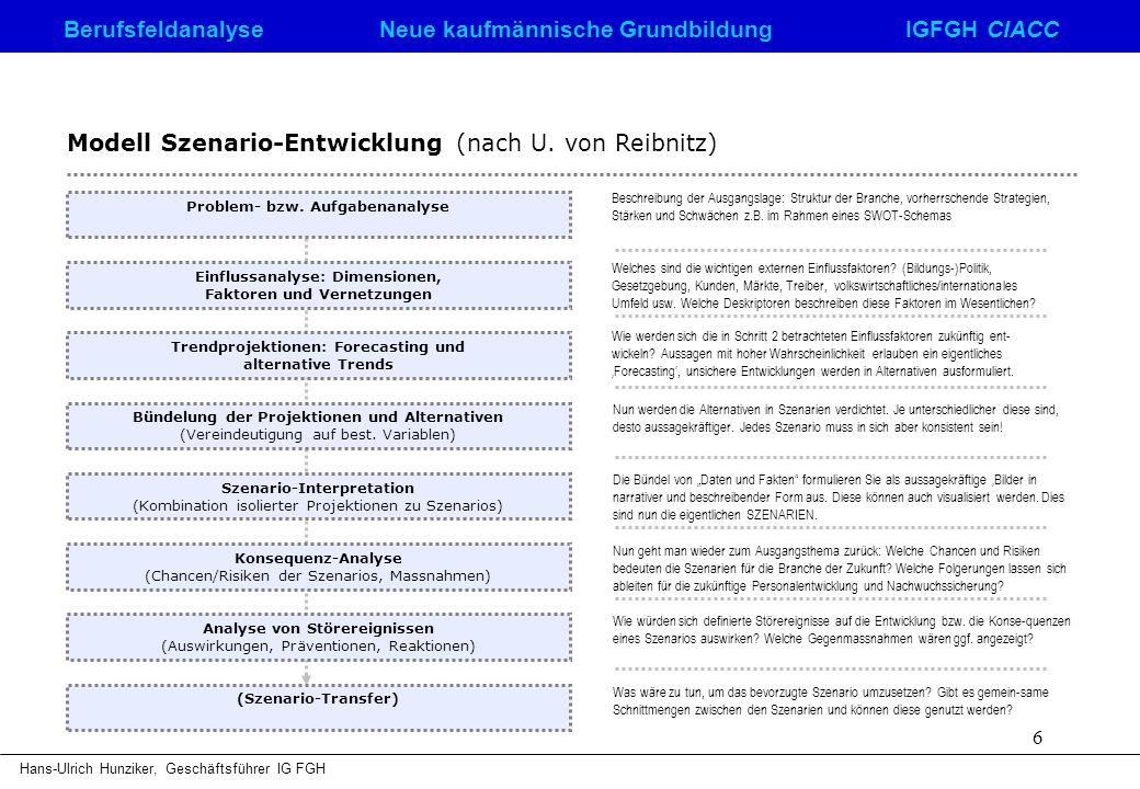 Berufsfeldanalyse Neue kaufmännische GrundbildungIGFGH CIACC Hans-Ulrich Hunziker, Geschäftsführer IG FGH 6 Modell Szenario-Entwicklung (nach U. von R