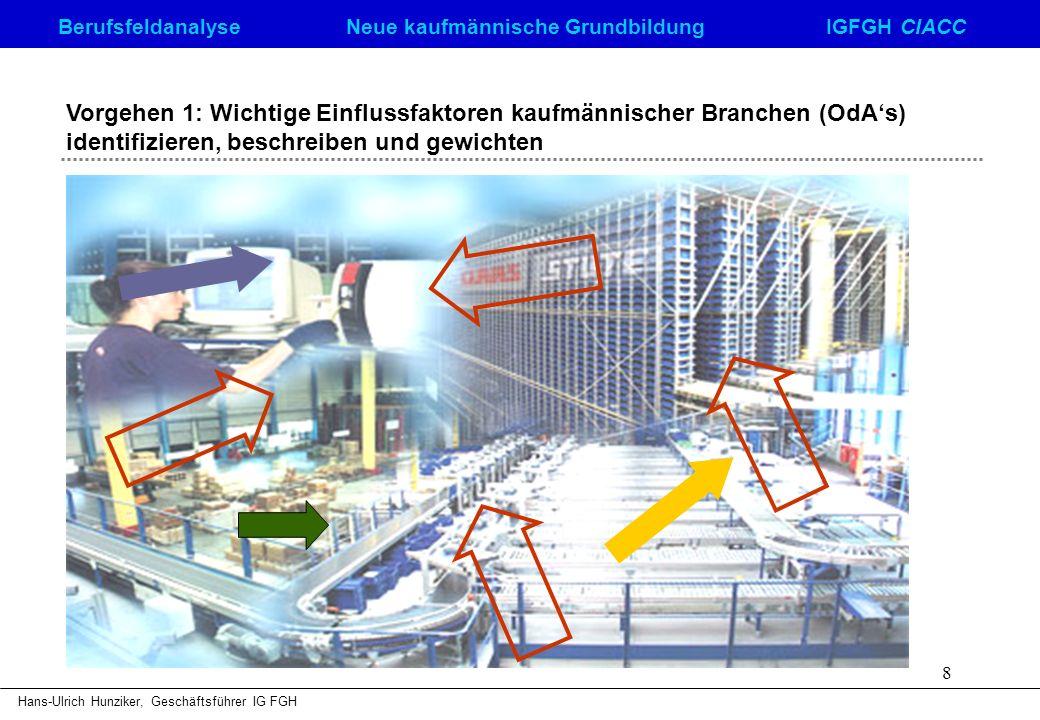 Berufsfeldanalyse Neue kaufmännische GrundbildungIGFGH CIACC Hans-Ulrich Hunziker, Geschäftsführer IG FGH 8 Vorgehen 1: Wichtige Einflussfaktoren kauf