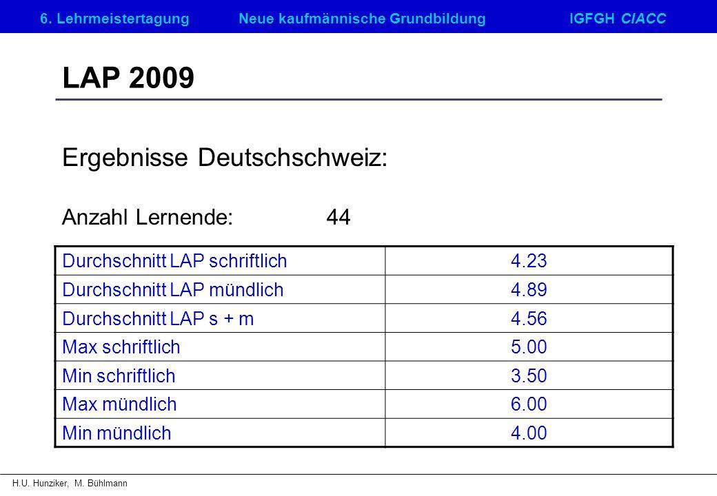 6. LehrmeistertagungNeue kaufmännische GrundbildungIGFGH CIACC H.U. Hunziker, M. Bühlmann