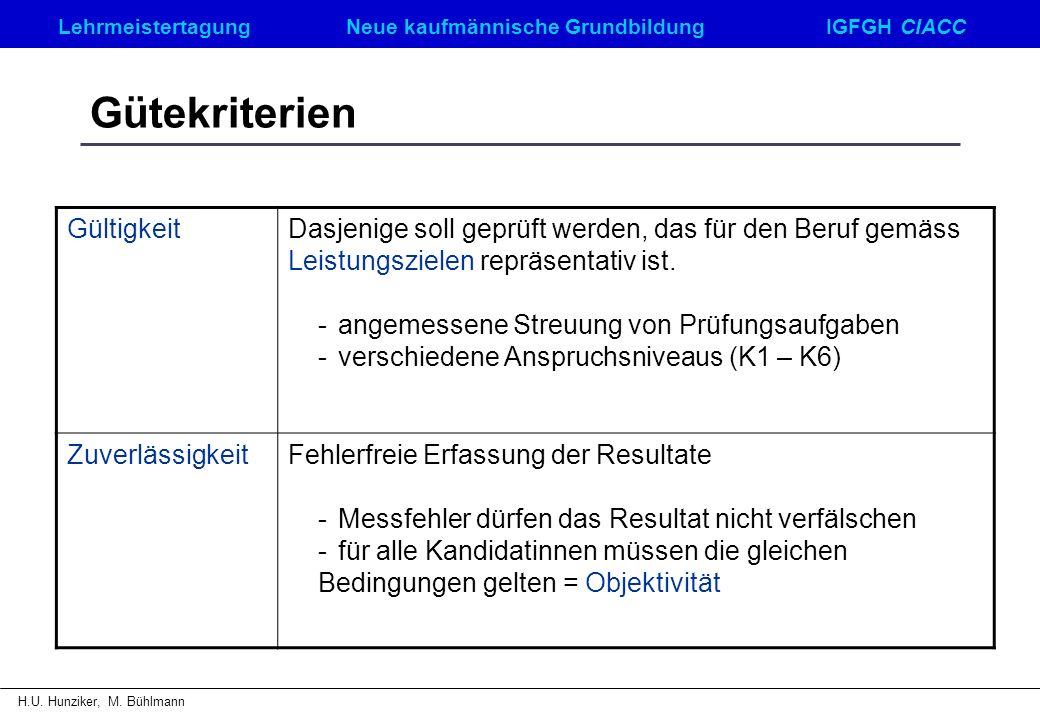 LehrmeistertagungNeue kaufmännische GrundbildungIGFGH CIACC H.U. Hunziker, M. Bühlmann Gütekriterien GültigkeitDasjenige soll geprüft werden, das für
