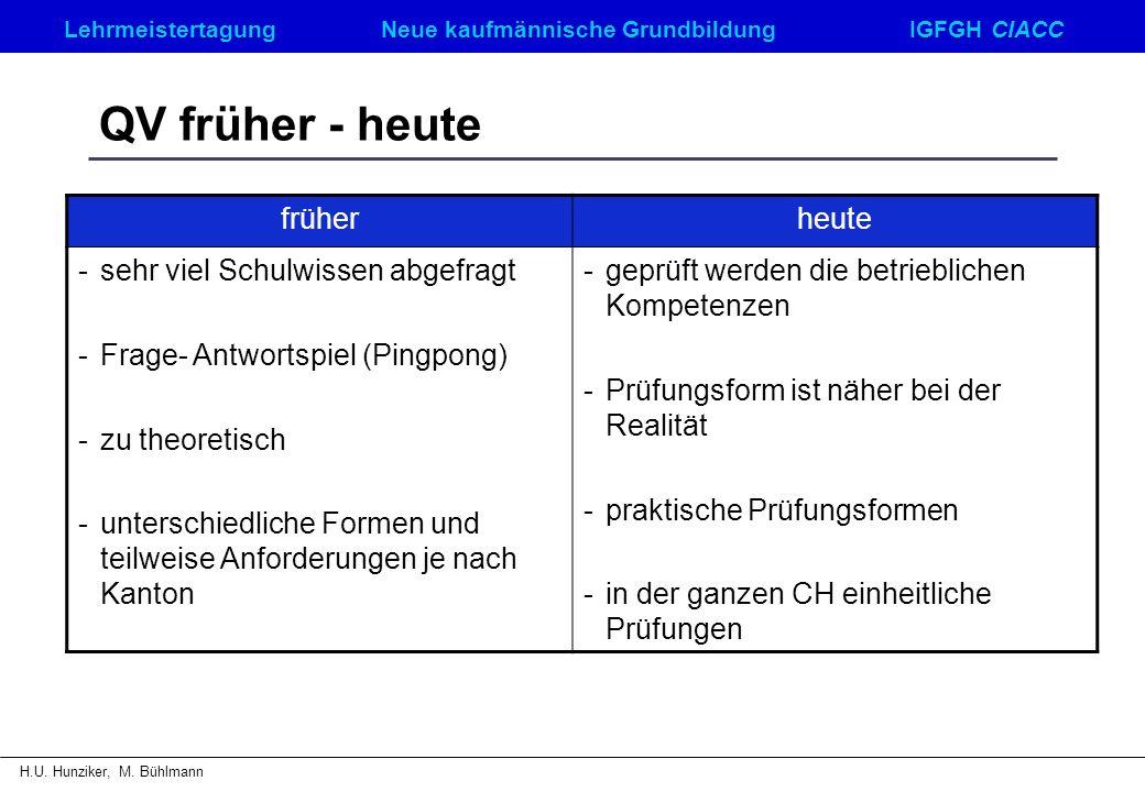 LehrmeistertagungNeue kaufmännische GrundbildungIGFGH CIACC H.U. Hunziker, M. Bühlmann QV früher - heute früherheute - sehr viel Schulwissen abgefragt