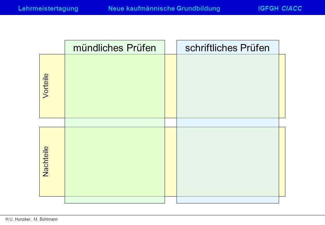 LehrmeistertagungNeue kaufmännische GrundbildungIGFGH CIACC H.U. Hunziker, M. Bühlmann Vorteile Nachteile schriftliches Prüfenmündliches Prüfen