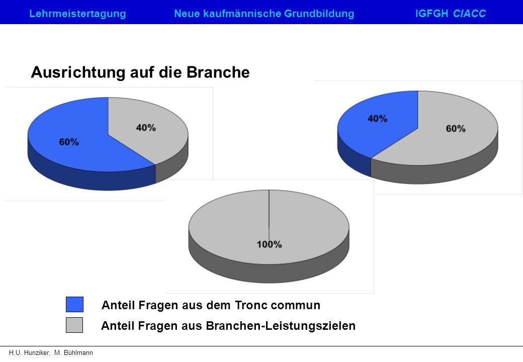 LehrmeistertagungNeue kaufmännische GrundbildungIGFGH CIACC H.U. Hunziker, M. Bühlmann Ausrichtung auf die Branche Anteil Fragen aus dem Tronc commun