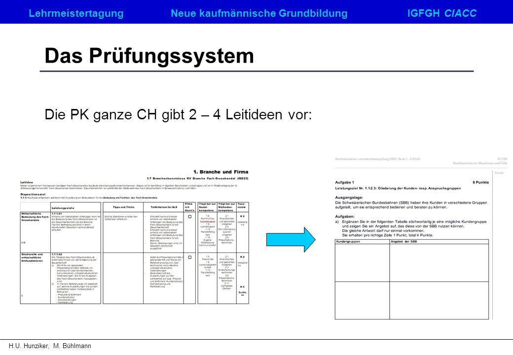 LehrmeistertagungNeue kaufmännische GrundbildungIGFGH CIACC H.U. Hunziker, M. Bühlmann Das Prüfungssystem Die PK ganze CH gibt 2 – 4 Leitideen vor: