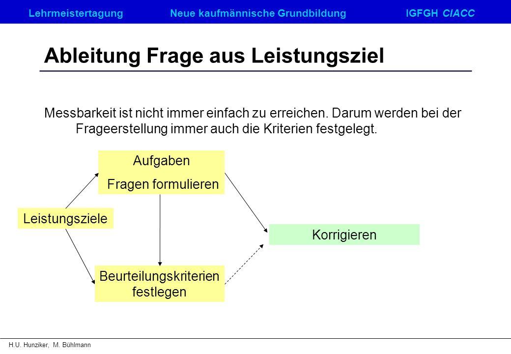 LehrmeistertagungNeue kaufmännische GrundbildungIGFGH CIACC H.U. Hunziker, M. Bühlmann Ableitung Frage aus Leistungsziel Messbarkeit ist nicht immer e
