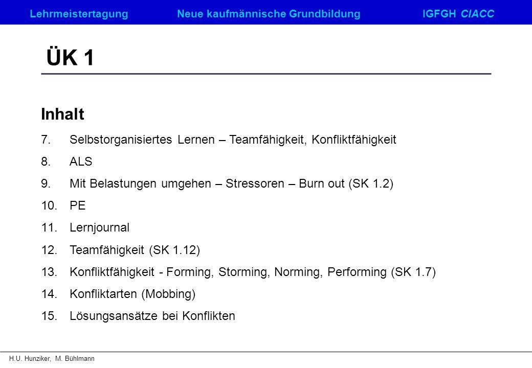 LehrmeistertagungNeue kaufmännische GrundbildungIGFGH CIACC H.U. Hunziker, M. Bühlmann ÜK 1 Inhalt 7.Selbstorganisiertes Lernen – Teamfähigkeit, Konfl