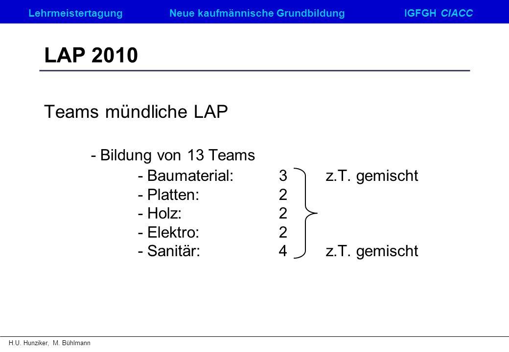 LehrmeistertagungNeue kaufmännische GrundbildungIGFGH CIACC H.U. Hunziker, M. Bühlmann LAP 2010 Teams mündliche LAP - Bildung von 13 Teams - Baumateri