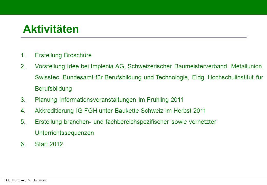 LehrmeistertagungNeue kaufmännische GrundbildungIGFGH CIACC H.U. Hunziker, M. Bühlmann Aktivitäten 1.Erstellung Broschüre 2.Vorstellung Idee bei Imple