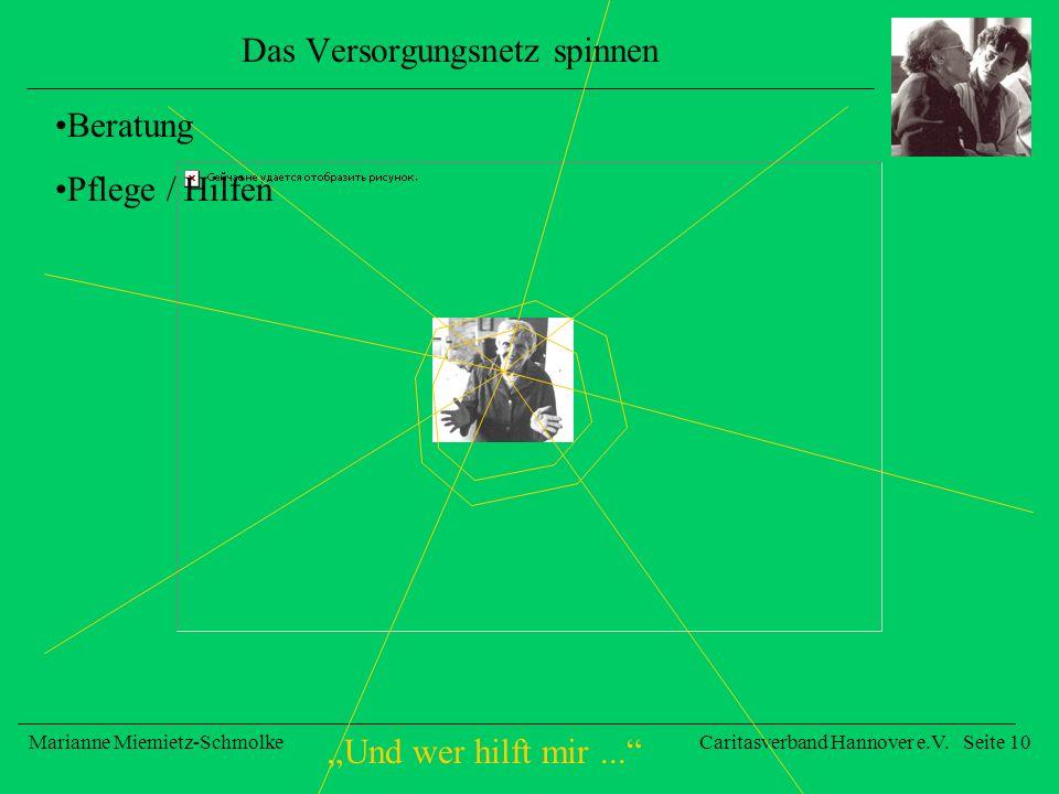Und wer hilft mir... Marianne Miemietz-SchmolkeCaritasverband Hannover e.V. Seite 10 Das Versorgungsnetz spinnen Beratung Pflege / Hilfen