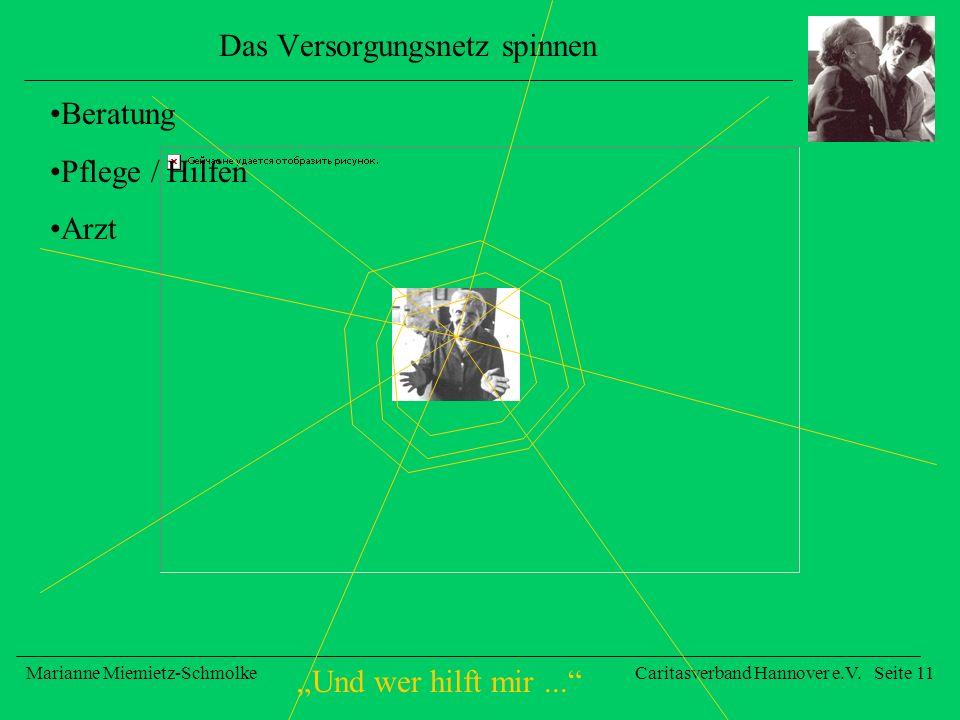 Und wer hilft mir... Marianne Miemietz-SchmolkeCaritasverband Hannover e.V. Seite 11 Das Versorgungsnetz spinnen Beratung Pflege / Hilfen Arzt