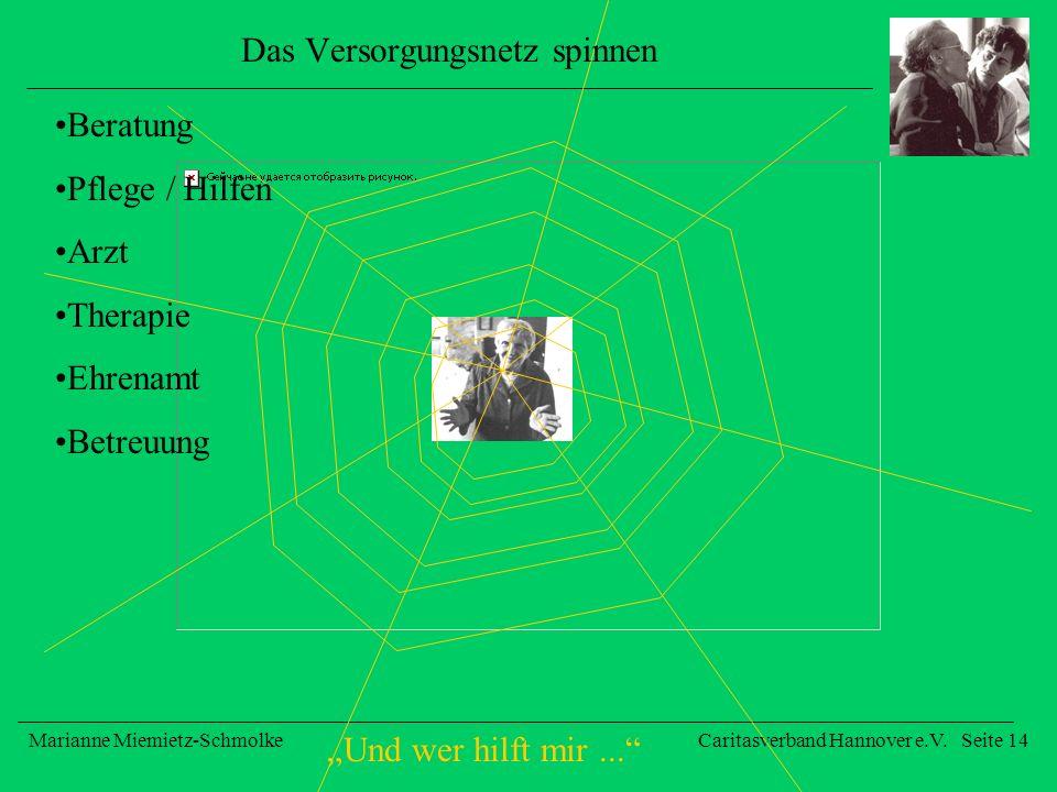 Und wer hilft mir... Marianne Miemietz-SchmolkeCaritasverband Hannover e.V. Seite 14 Das Versorgungsnetz spinnen Beratung Pflege / Hilfen Arzt Therapi