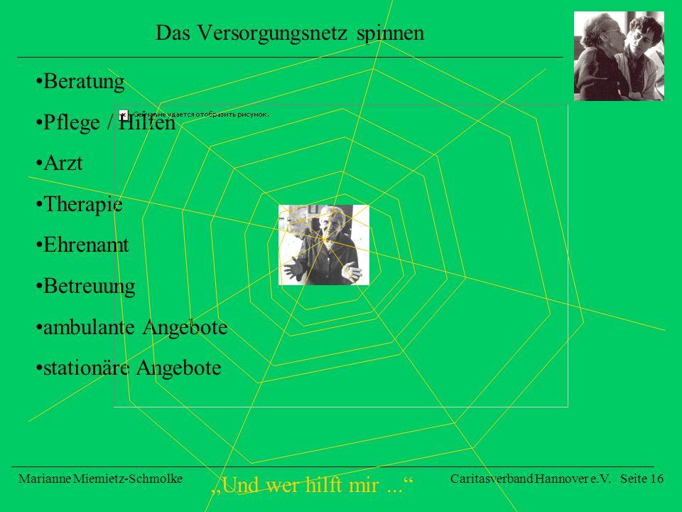 Und wer hilft mir... Marianne Miemietz-SchmolkeCaritasverband Hannover e.V. Seite 16 Das Versorgungsnetz spinnen Beratung Pflege / Hilfen Arzt Therapi