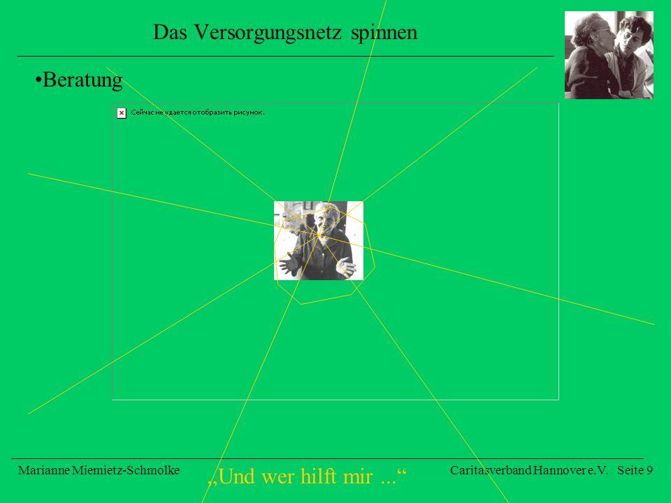 Und wer hilft mir... Marianne Miemietz-SchmolkeCaritasverband Hannover e.V. Seite 9 Das Versorgungsnetz spinnen Beratung