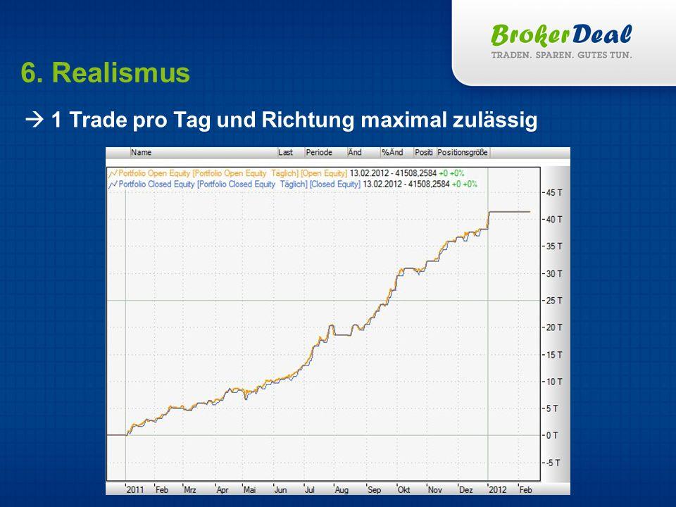6. Realismus 1 Trade pro Tag und Richtung maximal zulässig