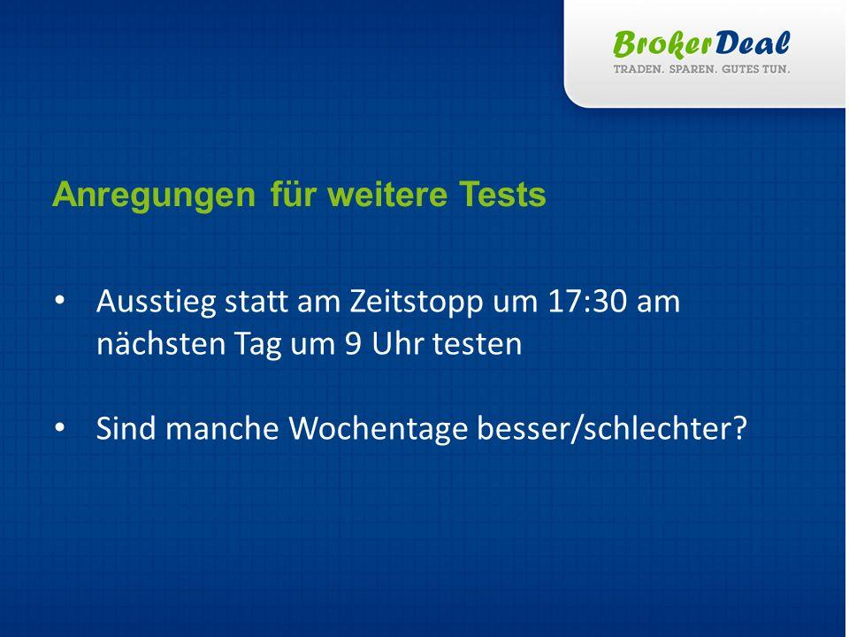 Ausstieg statt am Zeitstopp um 17:30 am nächsten Tag um 9 Uhr testen Sind manche Wochentage besser/schlechter? Anregungen für weitere Tests