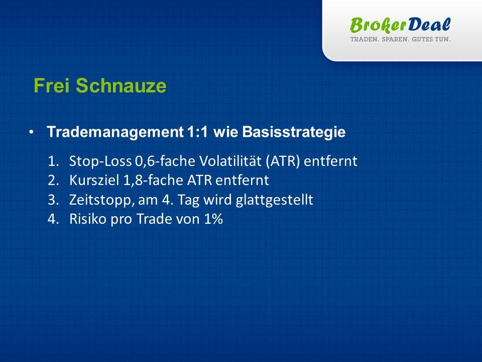 Frei Schnauze Trademanagement 1:1 wie Basisstrategie 1. Stop-Loss 0,6-fache Volatilität (ATR) entfernt 2. Kursziel 1,8-fache ATR entfernt 3. Zeitstopp