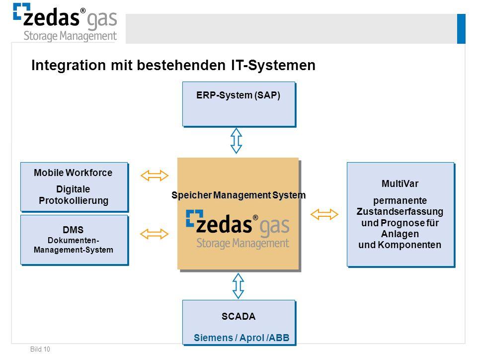 Bild 10 DMS Dokumenten- Management-System DMS Dokumenten- Management-System Mobile Workforce Digitale Protokollierung Mobile Workforce Digitale Protok