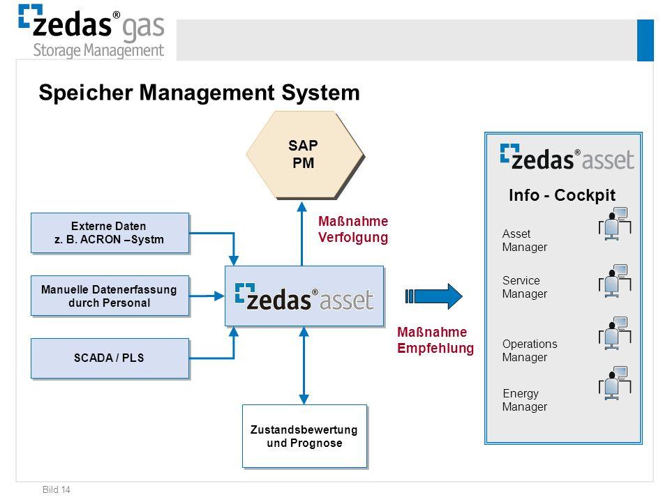 Bild 14 SCADA / PLS Manuelle Datenerfassung durch Personal Info - Cockpit Asset Manager Service Manager Energy Manager SAP PM SAP PM Operations Manage