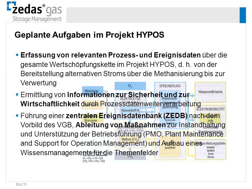 Bild 15 Erfassung von relevanten Prozess- und Ereignisdaten über die gesamte Wertschöpfungskette im Projekt HYPOS, d. h. von der Bereitstellung altern